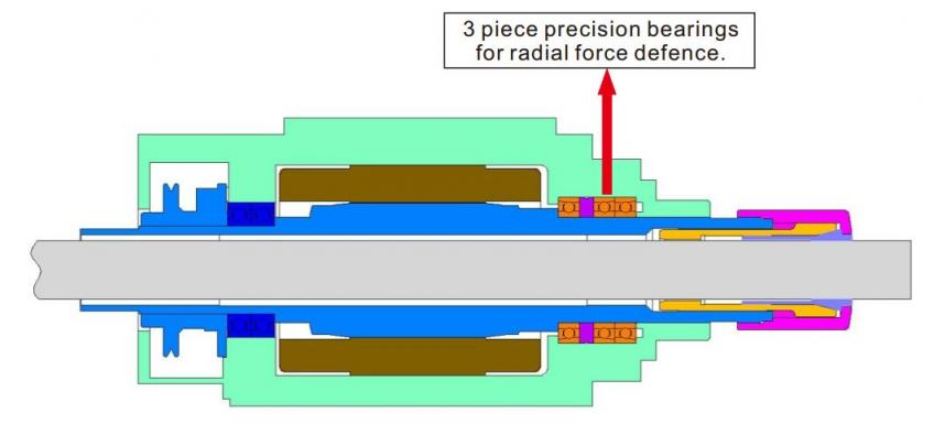 3 precision bearings for main spindle of Swiss Turning Center